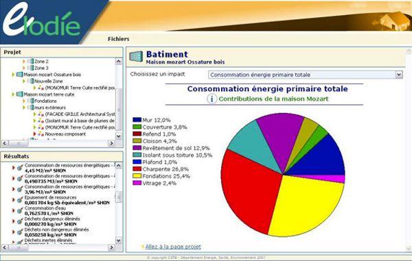 Élodie mesure l'impact environnemental des bâtiments