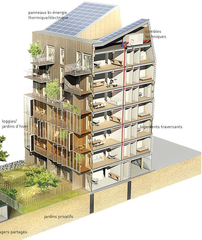 Construction Ilôt Bois R+7 - 89 logements - Strasbourg (67) - Maître d'ouvrage : Nouvel Habitat