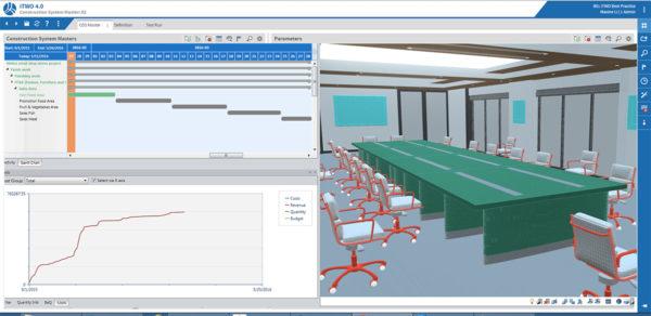 BIM : Autodesk se combine à RIB Software pour cinq dimensions