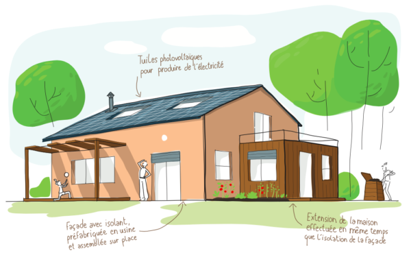 L'Ademe propose un document pour imaginer le logement en 2050