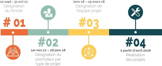 Rennes Métropole veut développer la construction bois sur son territoire