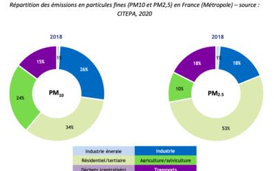 Plan d'action «réduction des émissions issues du chauffage au bois en France»