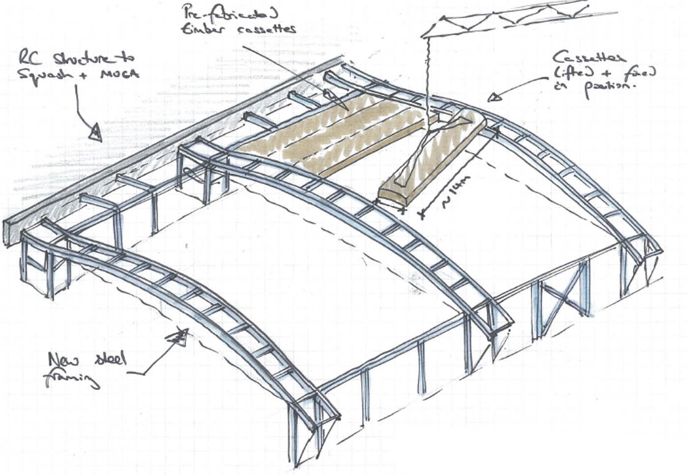 Structure de toit l g re avec des caissons kerto ripa pour for Structure de bois